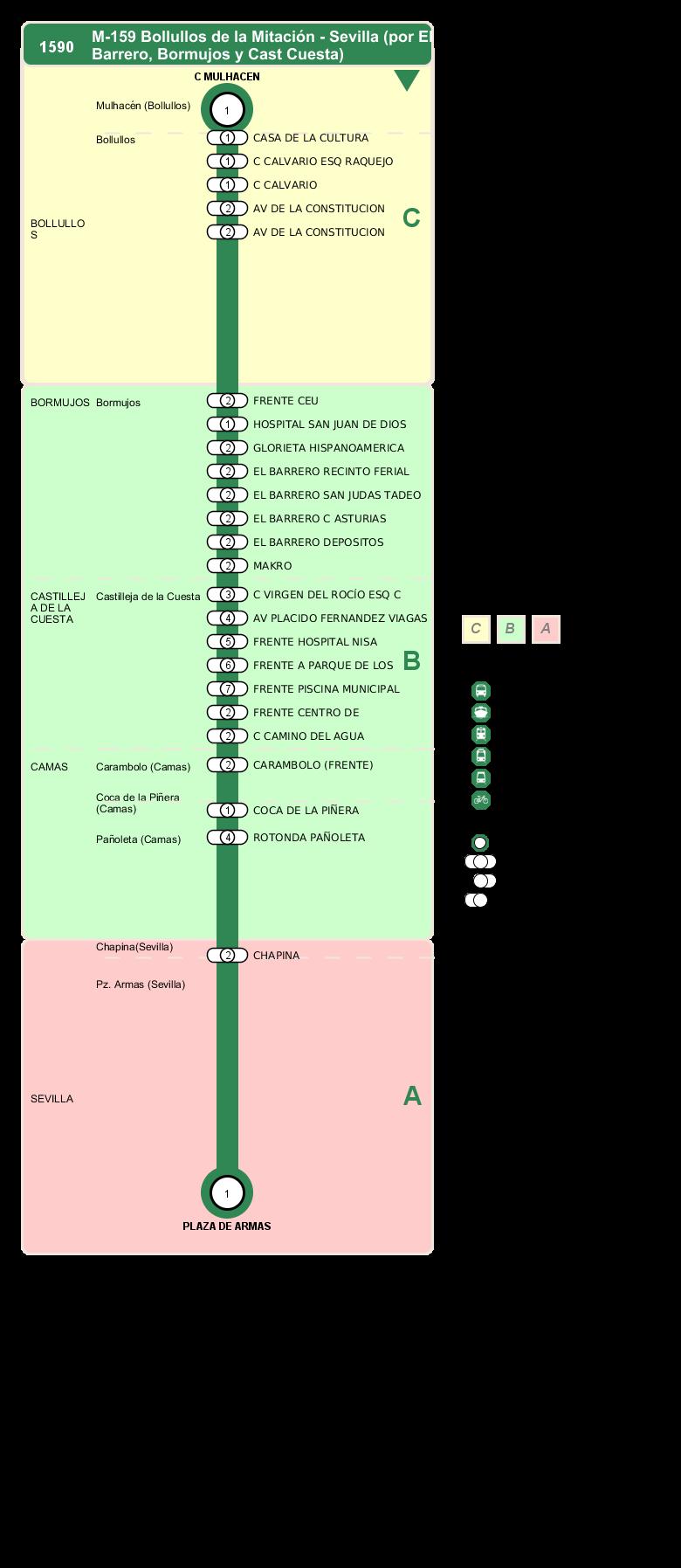 Consorcio de transportes de andaluc a for Piscina municipal bormujos